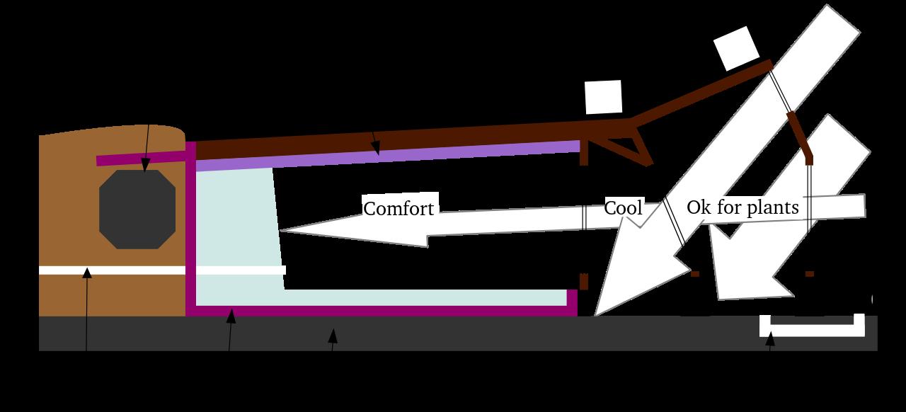 Transparent diagram